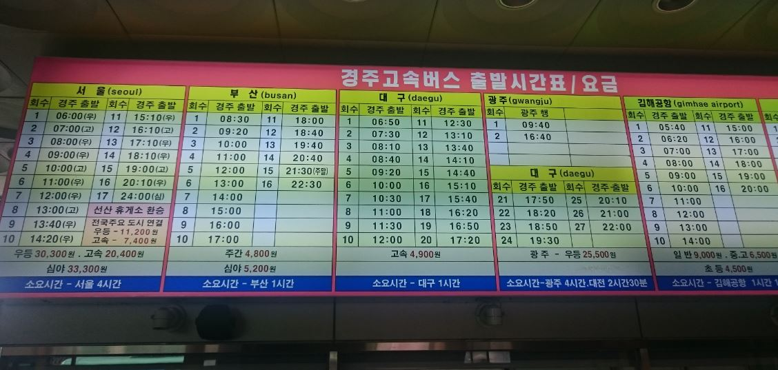 Gyeongju Otobüs Terminali Şehirlerarası Otobüs Saatleri
